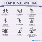 Business solution How to sell your product?
