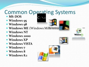 Types of Windows operating systems