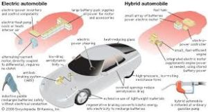 FABRICATION AND TESTING OF AUTOMOBILE POLLUTANTS ABSORBERS PART 1